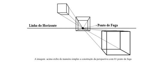 perspectiva_01