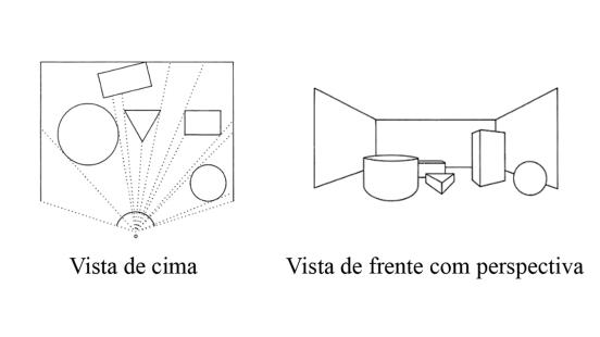 perspectiva_figura_03