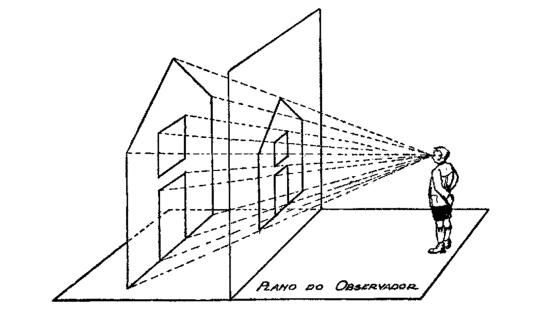 perspectiva_figura_04